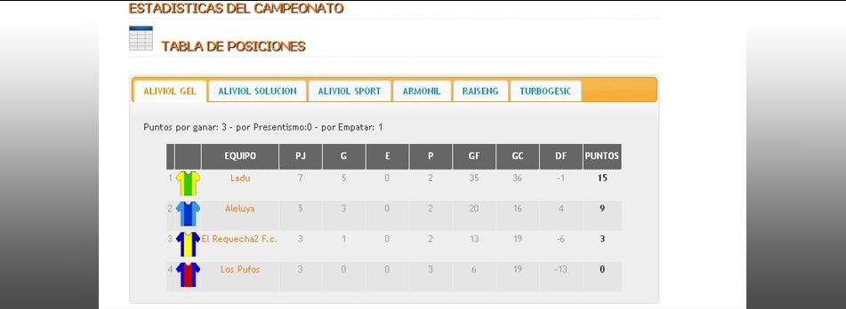 Vousys.com // Copa aliviol - integración con micampeonato.com