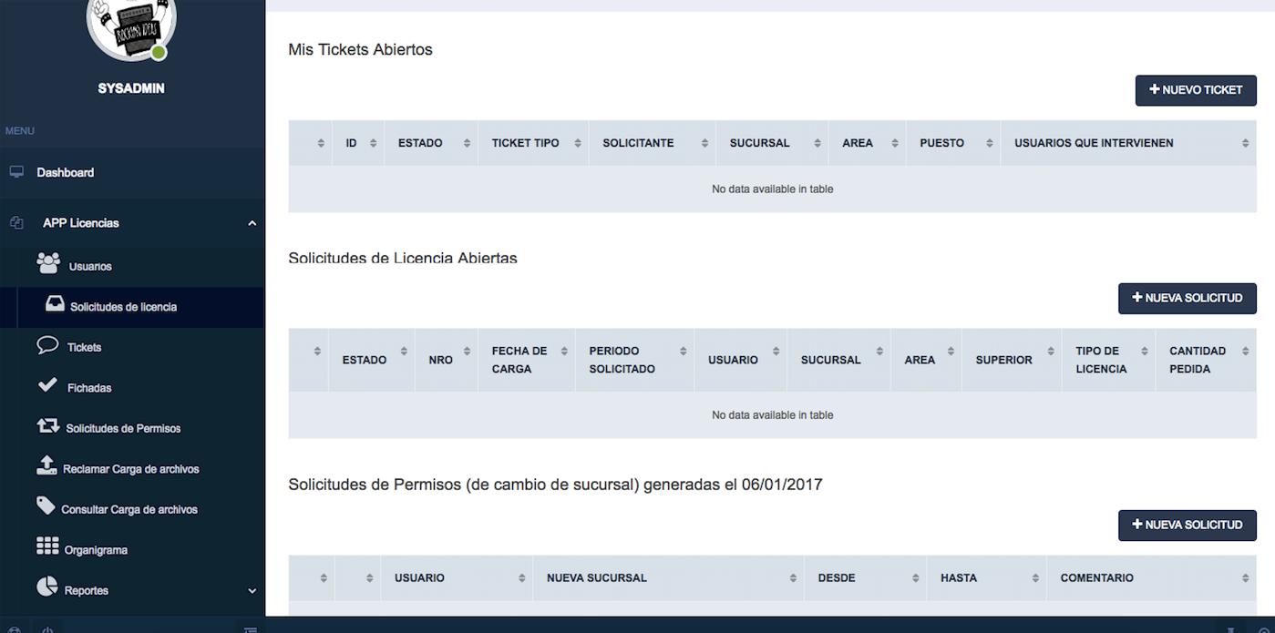 Vousys.com // Sistema de gestión para rrhh